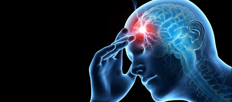 My Personal Experience about What to Avoid If You Get Migraine Headaches