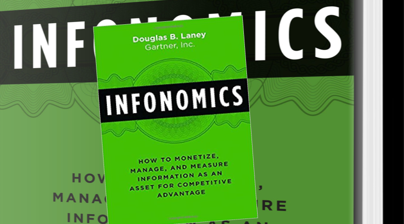 Infonomics Book by Douglas B. Laney Review and Summary